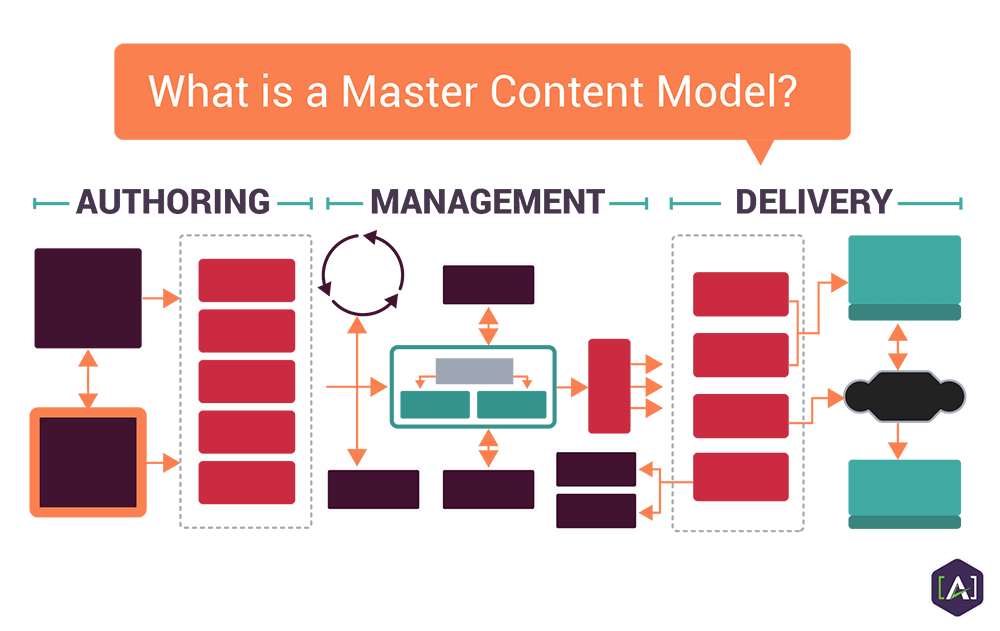 In-Content-—-Caas-What-is-Content-as-a-Service-_In-Content.png