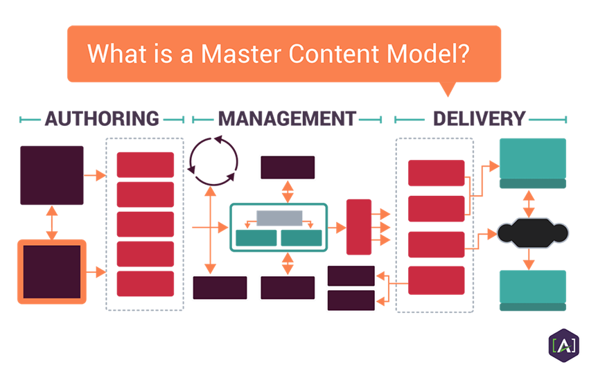 In-Content-—-Caas-What-is-Content-as-a-Service-_In-Content-(1).png
